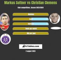Markus Suttner vs Christian Clemens h2h player stats