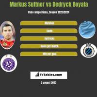 Markus Suttner vs Dedryck Boyata h2h player stats