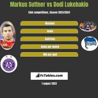 Markus Suttner vs Dodi Lukebakio h2h player stats