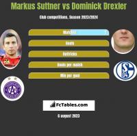 Markus Suttner vs Dominick Drexler h2h player stats