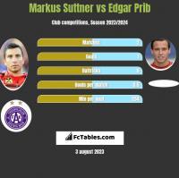 Markus Suttner vs Edgar Prib h2h player stats