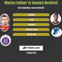 Markus Suttner vs Haavard Nordtveit h2h player stats