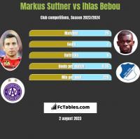 Markus Suttner vs Ihlas Bebou h2h player stats