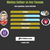 Markus Suttner vs Iver Fossum h2h player stats