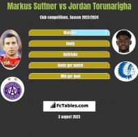 Markus Suttner vs Jordan Torunarigha h2h player stats
