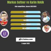 Markus Suttner vs Karim Rekik h2h player stats