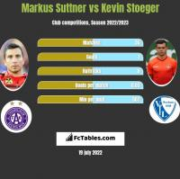 Markus Suttner vs Kevin Stoeger h2h player stats