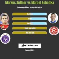 Markus Suttner vs Marcel Sobottka h2h player stats