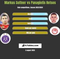 Markus Suttner vs Panagiotis Retsos h2h player stats