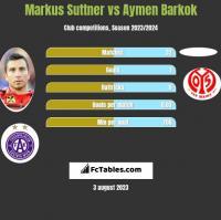 Markus Suttner vs Aymen Barkok h2h player stats