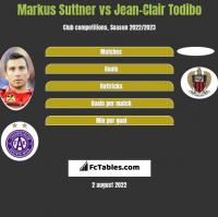 Markus Suttner vs Jean-Clair Todibo h2h player stats