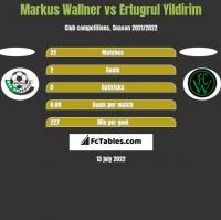 Markus Wallner vs Ertugrul Yildirim h2h player stats