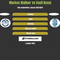 Markus Wallner vs Vasil Kusej h2h player stats