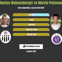Markus Weissenberger vs Marvin Potzmann h2h player stats