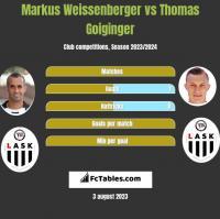 Markus Weissenberger vs Thomas Goiginger h2h player stats