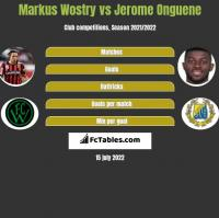 Markus Wostry vs Jerome Onguene h2h player stats