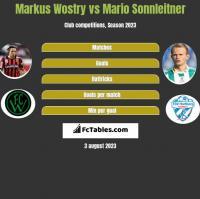 Markus Wostry vs Mario Sonnleitner h2h player stats