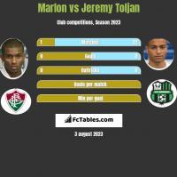 Marlon vs Jeremy Toljan h2h player stats