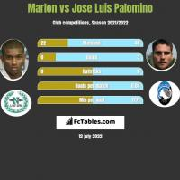 Marlon vs Jose Luis Palomino h2h player stats