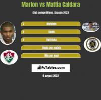 Marlon vs Mattia Caldara h2h player stats