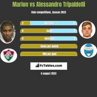 Marlon vs Alessandro Tripaldelli h2h player stats