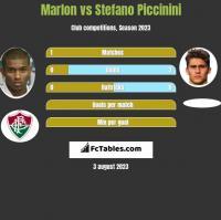 Marlon vs Stefano Piccinini h2h player stats
