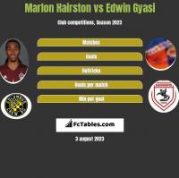 Marlon Hairston vs Edwin Gyasi h2h player stats