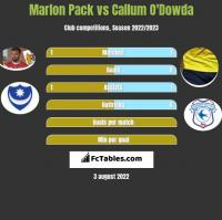 Marlon Pack vs Callum O'Dowda h2h player stats