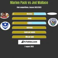 Marlon Pack vs Jed Wallace h2h player stats