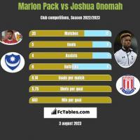 Marlon Pack vs Joshua Onomah h2h player stats