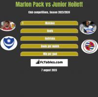 Marlon Pack vs Junior Hoilett h2h player stats