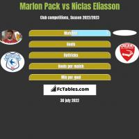 Marlon Pack vs Niclas Eliasson h2h player stats