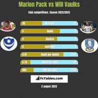 Marlon Pack vs Will Vaulks h2h player stats