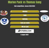 Marlon Pack vs Thomas Sang h2h player stats