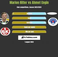 Marlon Ritter vs Ahmet Engin h2h player stats