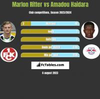 Marlon Ritter vs Amadou Haidara h2h player stats