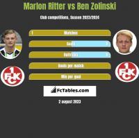 Marlon Ritter vs Ben Zolinski h2h player stats