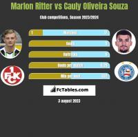 Marlon Ritter vs Cauly Oliveira Souza h2h player stats