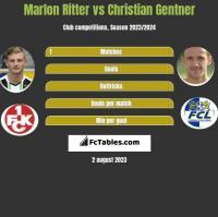 Marlon Ritter vs Christian Gentner h2h player stats