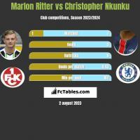 Marlon Ritter vs Christopher Nkunku h2h player stats