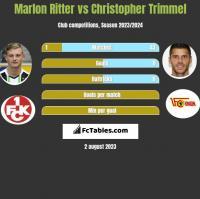 Marlon Ritter vs Christopher Trimmel h2h player stats