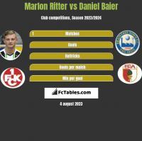 Marlon Ritter vs Daniel Baier h2h player stats