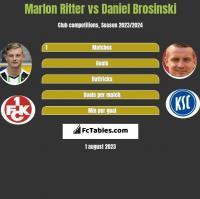 Marlon Ritter vs Daniel Brosinski h2h player stats