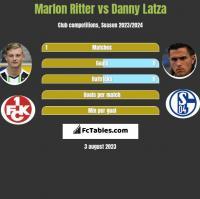 Marlon Ritter vs Danny Latza h2h player stats