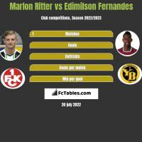 Marlon Ritter vs Edimilson Fernandes h2h player stats