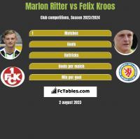 Marlon Ritter vs Felix Kroos h2h player stats