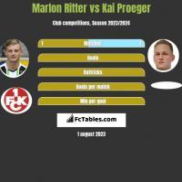 Marlon Ritter vs Kai Proeger h2h player stats