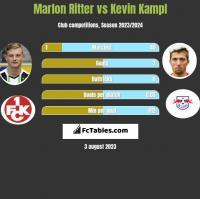 Marlon Ritter vs Kevin Kampl h2h player stats