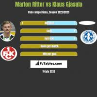 Marlon Ritter vs Klaus Gjasula h2h player stats