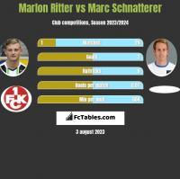 Marlon Ritter vs Marc Schnatterer h2h player stats